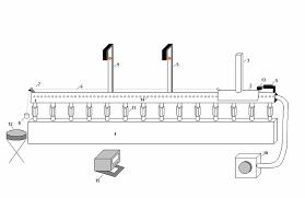 carrello a cuscino d boddah s world una relazione di laboratorio di fisica sullo