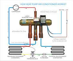 wiring diagrams thermostat wiring hvac system hvac agent hvac