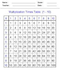 math times tables worksheets loving printable