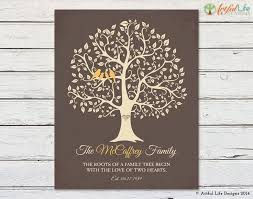132 best family wood poster images on silhouette cameo
