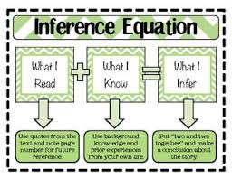 making inferences and citing evidence lessons tes teach