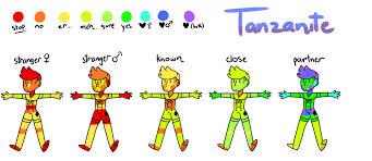 Meme Chart - tanzanite s touch chart meme by yetember on deviantart
