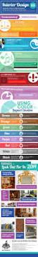 interior design home renovation tips infographic easy