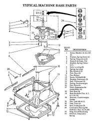 washer suspension help appliance aid