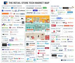Great Mall Store Map 150 Startups Transforming Brick And Mortar Retail In One Infographic
