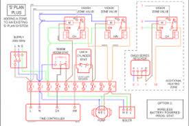 boiler wiring diagram s plan 4k wallpapers