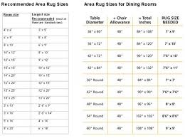 Size Of Rug For Dining Room Recommended Area Rug Sizes For Bedroom - Dining room rug size