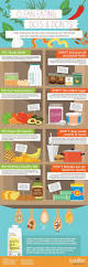 best 25 clean eating motivation ideas on pinterest clean eating