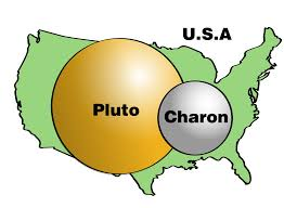 what travels around the world but stays in one spot images All about pluto nasa space place png