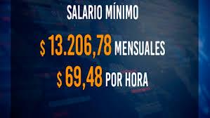 aumento el salario para empleadas domesticas 2016 en uruguay el aumento salarial para el servicio doméstico es de entre 8 66 y