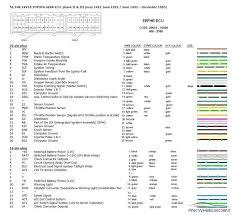 renault scenic wiring diagram renault clio radio wiring diagram