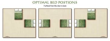 Bed Placement In Bedroom Feng Shui Reading