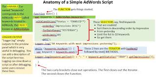 Periodic Table How To Read Adwords Scripts For Every Level Part 1 Learning How To Read Scripts
