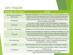 risques professionnels bureau document unique fonds national de prévention ppt