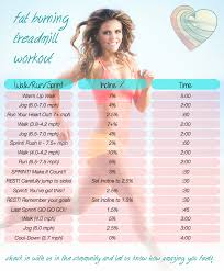 lose weight programs gym fat burning treadmill workout toneitup com