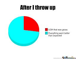 Throwing Up Rainbows Meme - after i throw up by igotrapedbyapotato meme center