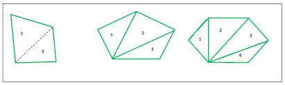 What Is The Sum Of Interior Angles Of A Octagon Types Of Polygons Names Angles U0026 Their Formulas Mathcaptain Com