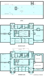 Calculating Square Footage Of House Ficm 3 2 1 Gross Area Gross Square Feet U2014gsf