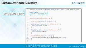 angular directives angular 2 custom directives angular tutorial u2026