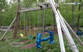 Diy Backyard Swing Set How I Built My Own Backyard Swing Set U2013 Part 1