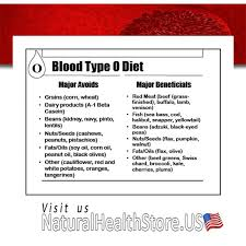 33 best blood type and diet images on pinterest blood type diet