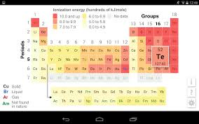 What Is Ar On The Periodic Table K12 Periodic Table Android Apps On Google Play