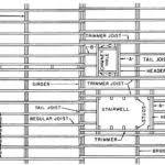 Floor Framing Plan Figure Floor Framing Plan Architecture Plans 59658