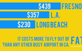 Allegiant Air Route Map Allegiant Air Offering Cheap Flights Directly To Las Vegas The