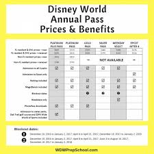 how disney world annual passes can save money even on 1 trip