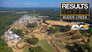 ama motocross budds creek results sheet budds creek motocross feature stories vital mx