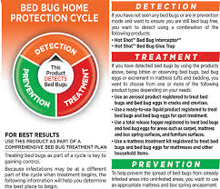 Bed Bug Fogger Shot Bed Bug Fogger Work Bedding Bed Linen