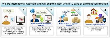 Cardscan Personal Business Card Scanner V9 Cardscan Personal V8 Card Scanner Ebay