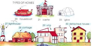 different house types types of houses and homes with names and pictures online