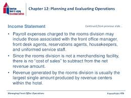 Salary For Hotel Front Desk Agent Chapter 12 Planning And Evaluating Operations