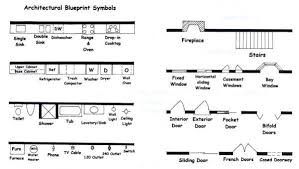 architecture floor plan symbols architect symbols drafting symbols pinterest symbols
