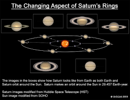 new saturn rings images Saturn 39 s rings are disappearing my dark sky jpg