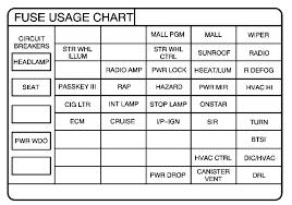 location of all fuse box 1992 grand prix diagram wiring diagrams