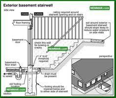 insulated basement door basement inspiring