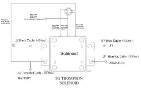 wiring diagram winch solenoid wiring diagram winch solenoid