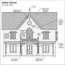 modern home design oklahoma city a pro home inspection oklahoma city since exterior checklist arafen