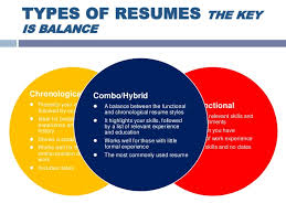 type of resume for 28 images epub three different types of