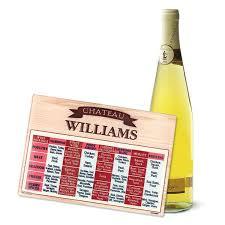 wine pairing tips for thanksgiving dinner current