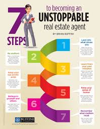 becoming a realtor brian buffini s 7 steps to becoming an unstoppable agent some