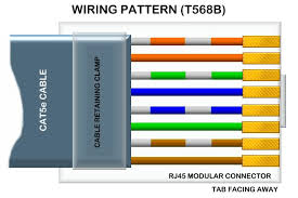 ethernet wiring schematic wiring diagrams