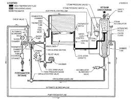 bosch steam generator iron circuit diagram 28 images generator