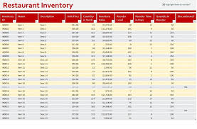 restaurant inventory template 15 inventory sheet pdf bedding
