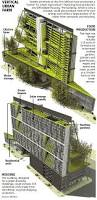 Architecture Poster Design Ideas Best 25 Sustainable Architecture Ideas Only On Pinterest Green