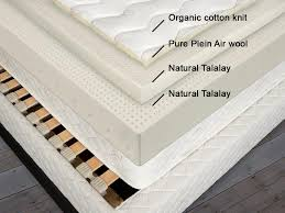 Just Beds Augusta Ga by Organic Mattress Natural Latex Mattress Organic Furniture