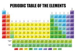 high chemistry periodic table periodic table high chemistry periodic table of elements