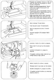 sewing machine parts diagram sewing free image about wiring